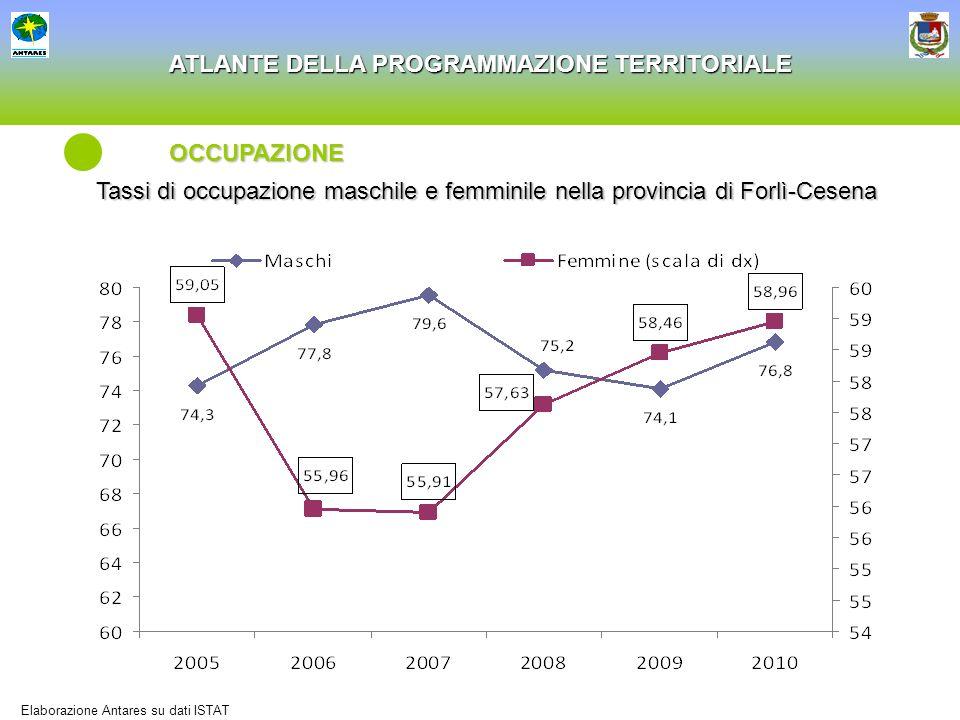 OCCUPAZIONE Tassi di occupazione maschile e femminile nella provincia di Forlì-Cesena.