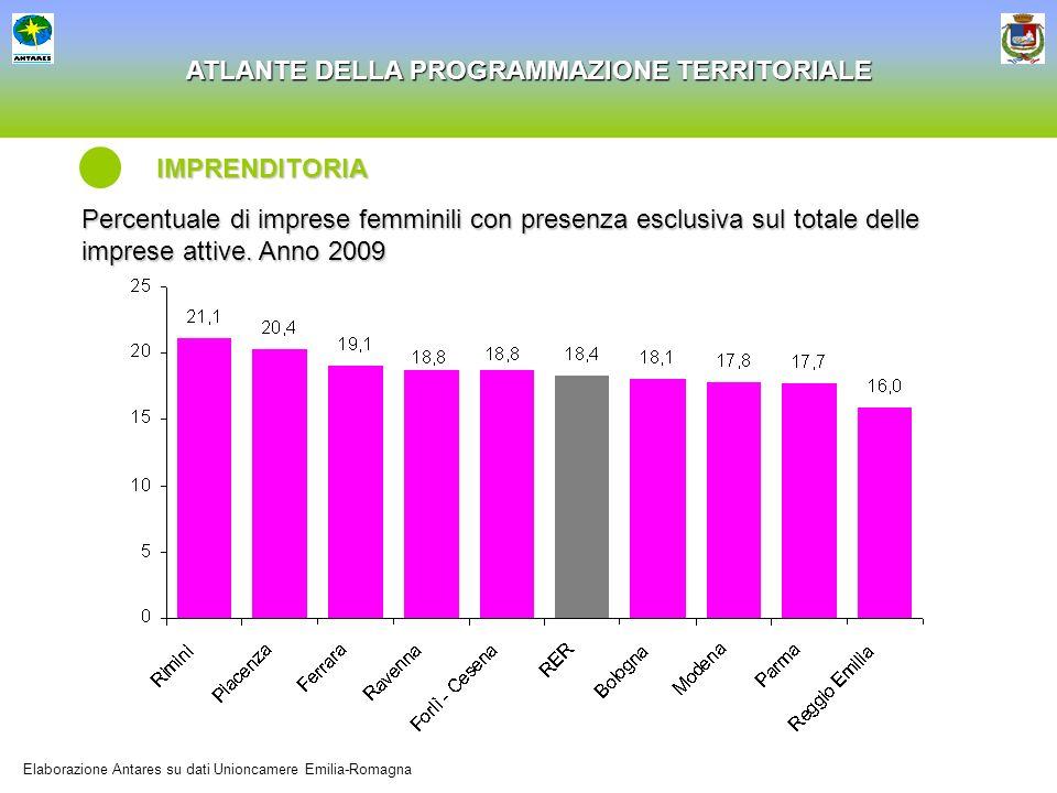 IMPRENDITORIA Percentuale di imprese femminili con presenza esclusiva sul totale delle imprese attive. Anno 2009.