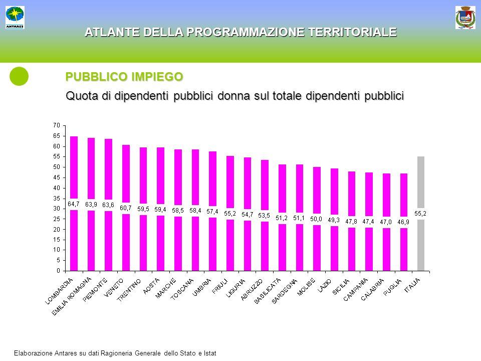 Quota di dipendenti pubblici donna sul totale dipendenti pubblici