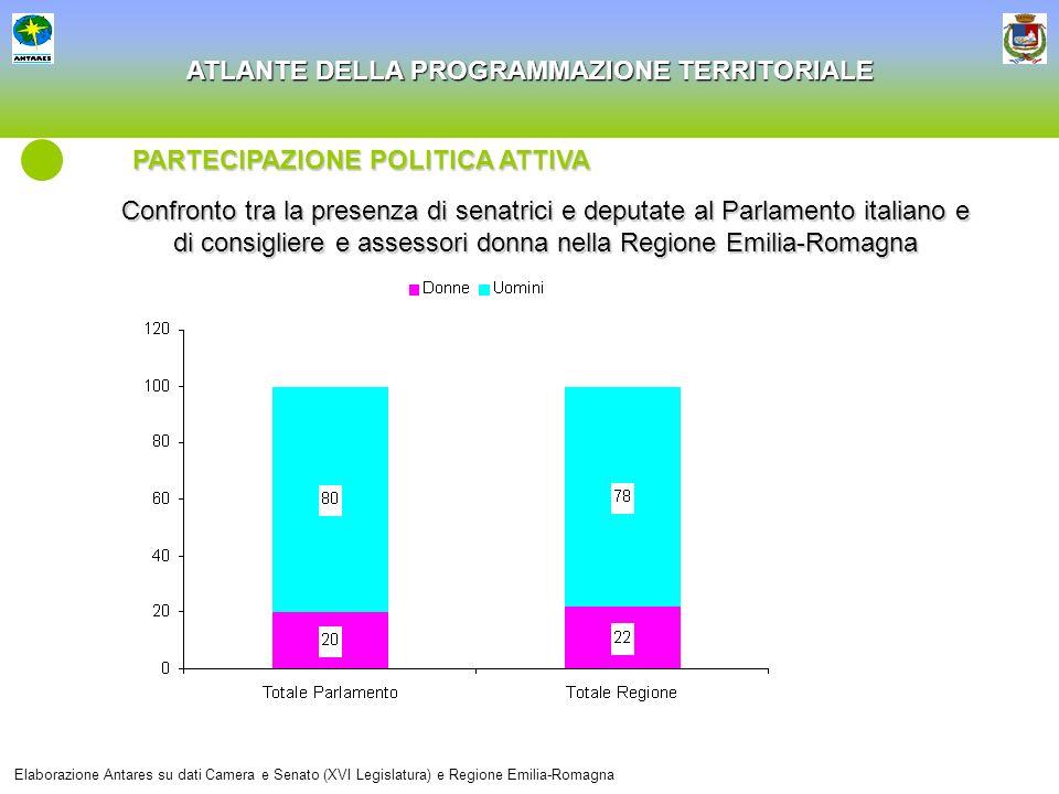 PARTECIPAZIONE POLITICA ATTIVA