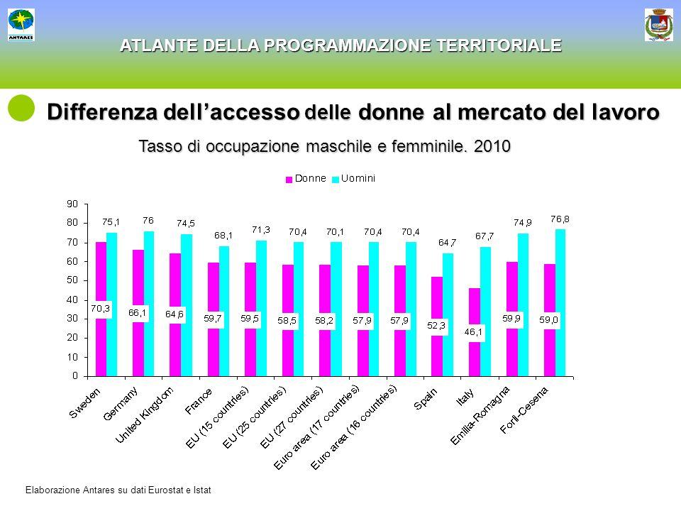 Differenza dell'accesso delle donne al mercato del lavoro