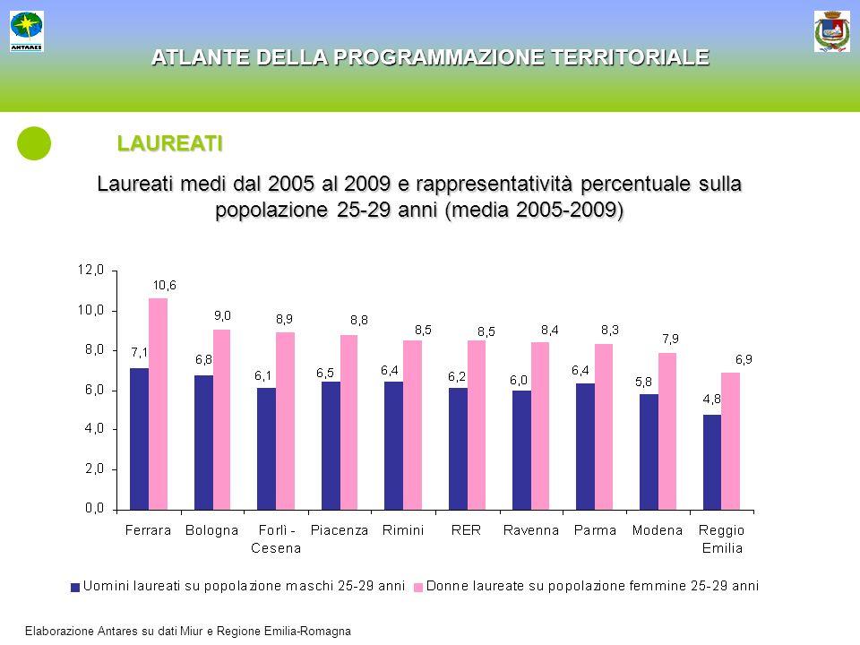 LAUREATI Laureati medi dal 2005 al 2009 e rappresentatività percentuale sulla popolazione 25-29 anni (media 2005-2009)