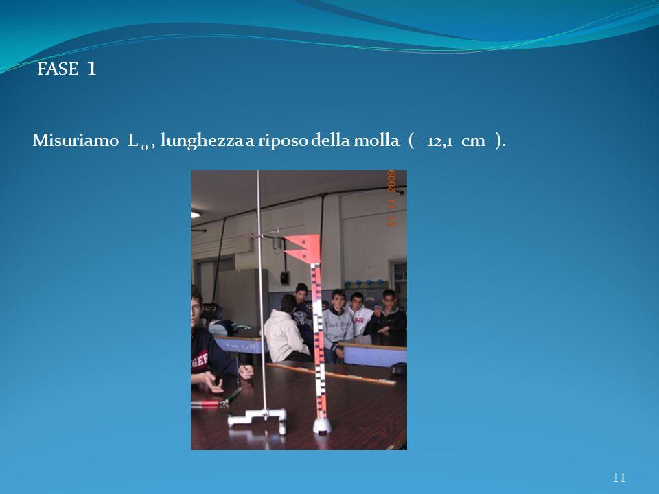 FASE 1 Misuriamo L 0 , lunghezza a riposo della molla ( 12,1 cm ).