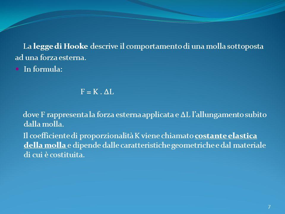 La legge di Hooke descrive il comportamento di una molla sottoposta
