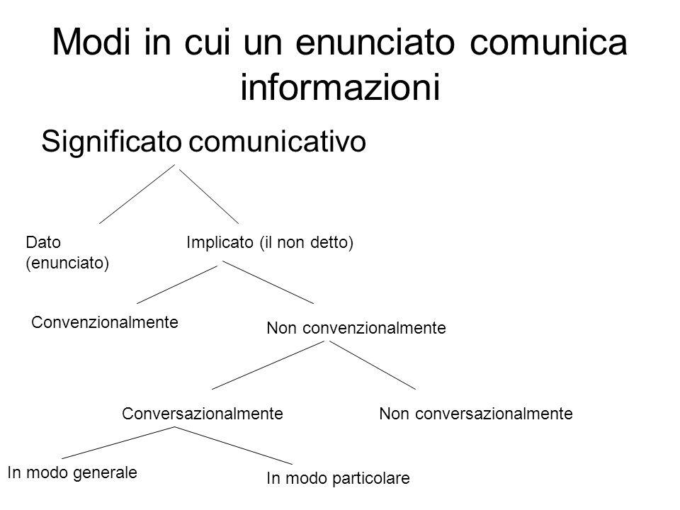 Modi in cui un enunciato comunica informazioni