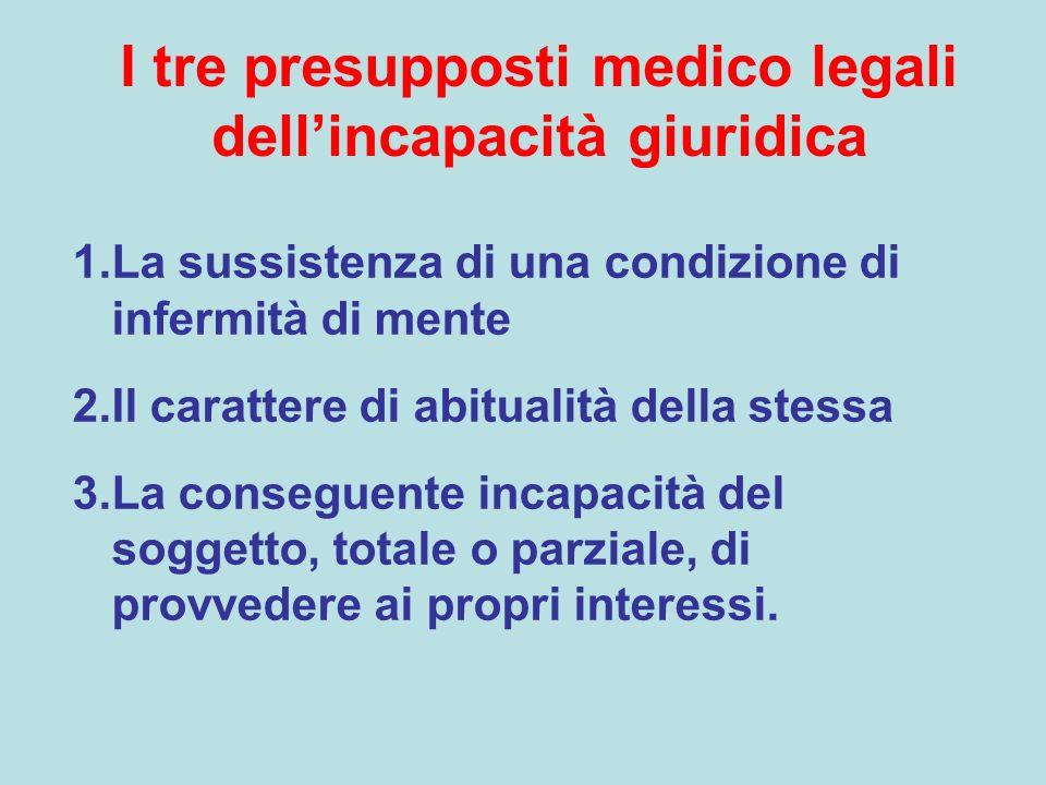 I tre presupposti medico legali dell'incapacità giuridica