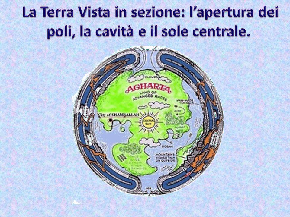 La Terra Vista in sezione: l'apertura dei poli, la cavità e il sole centrale.