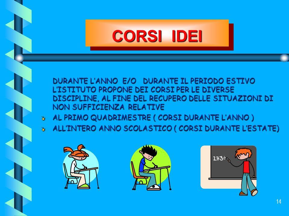 CORSI IDEI
