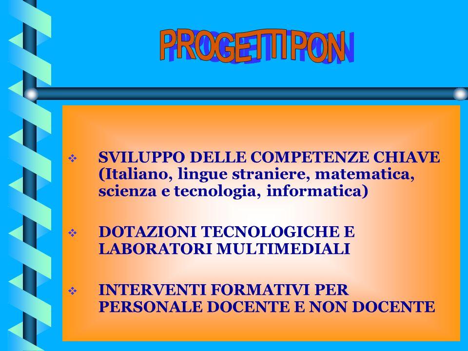 PROGETTI PON SVILUPPO DELLE COMPETENZE CHIAVE (Italiano, lingue straniere, matematica, scienza e tecnologia, informatica)