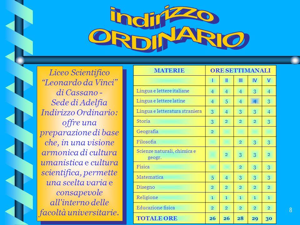 Leonardo da Vinci di Cassano -