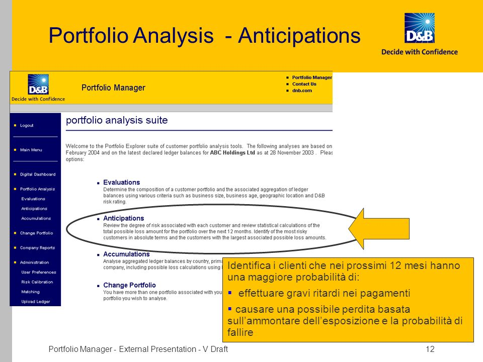 Portfolio Analysis - Anticipations