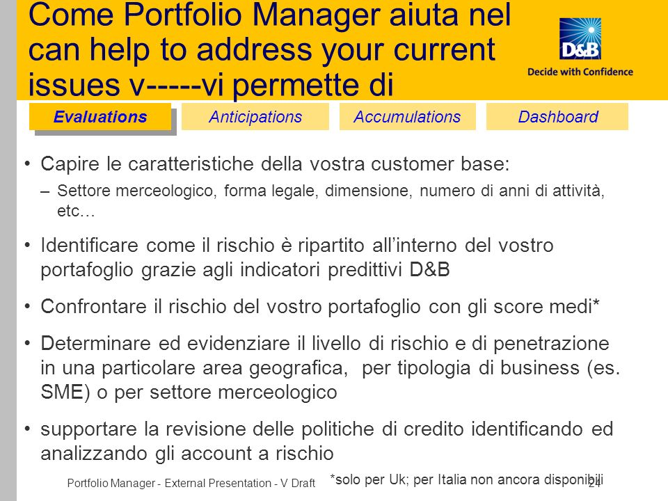 Come Portfolio Manager aiuta nel can help to address your current issues v-----vi permette di