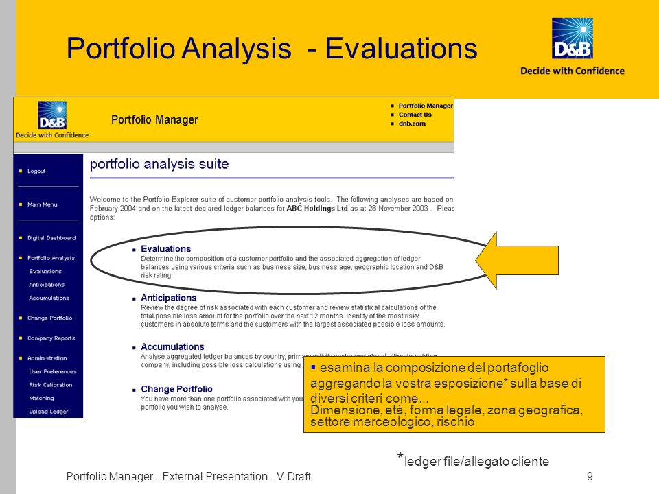 Portfolio Analysis - Evaluations