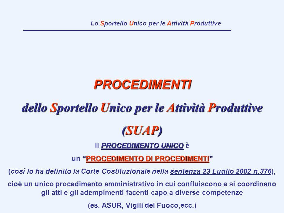 dello Sportello Unico per le Attività Produttive (SUAP)