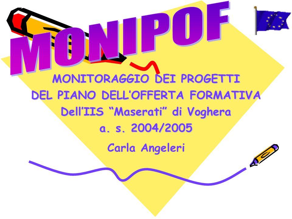 MONIPOF MONITORAGGIO DEI PROGETTI DEL PIANO DELL'OFFERTA FORMATIVA
