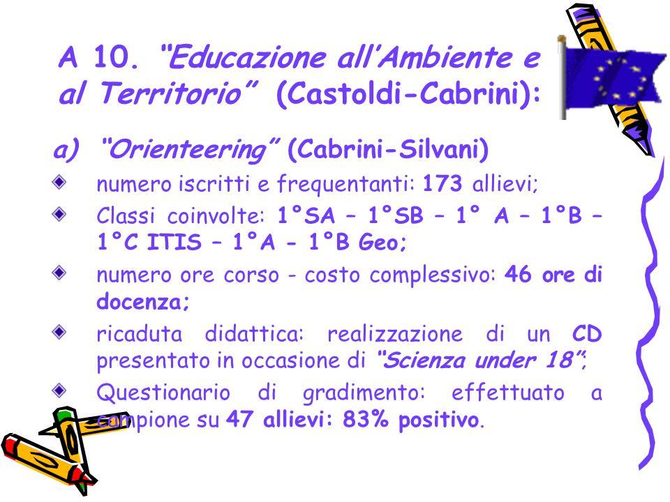 A 10. Educazione all'Ambiente e al Territorio (Castoldi-Cabrini):