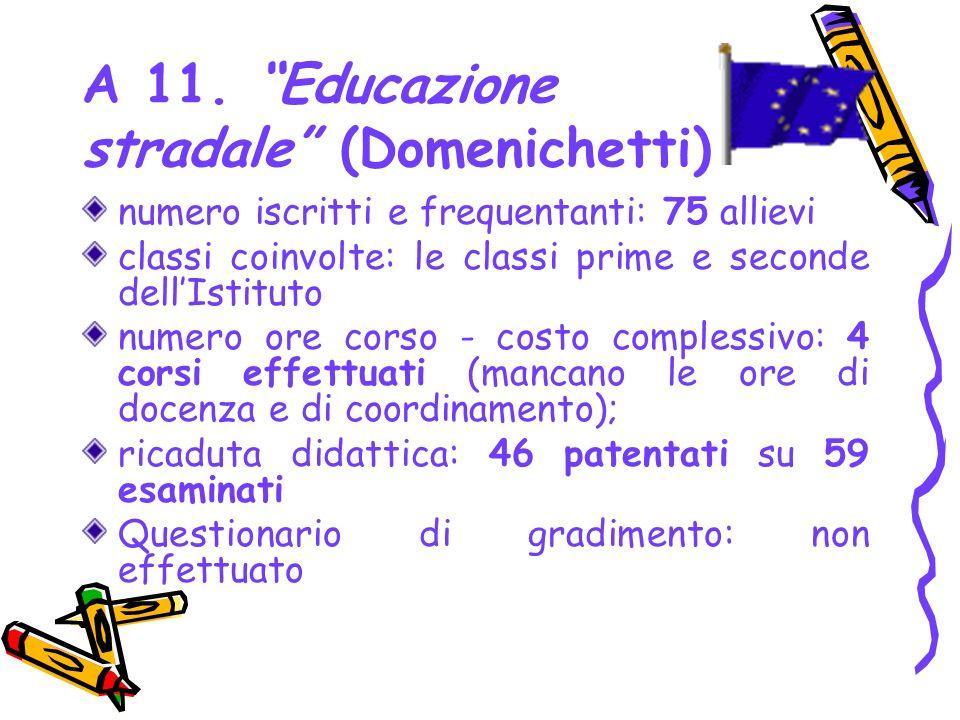 A 11. Educazione stradale (Domenichetti)