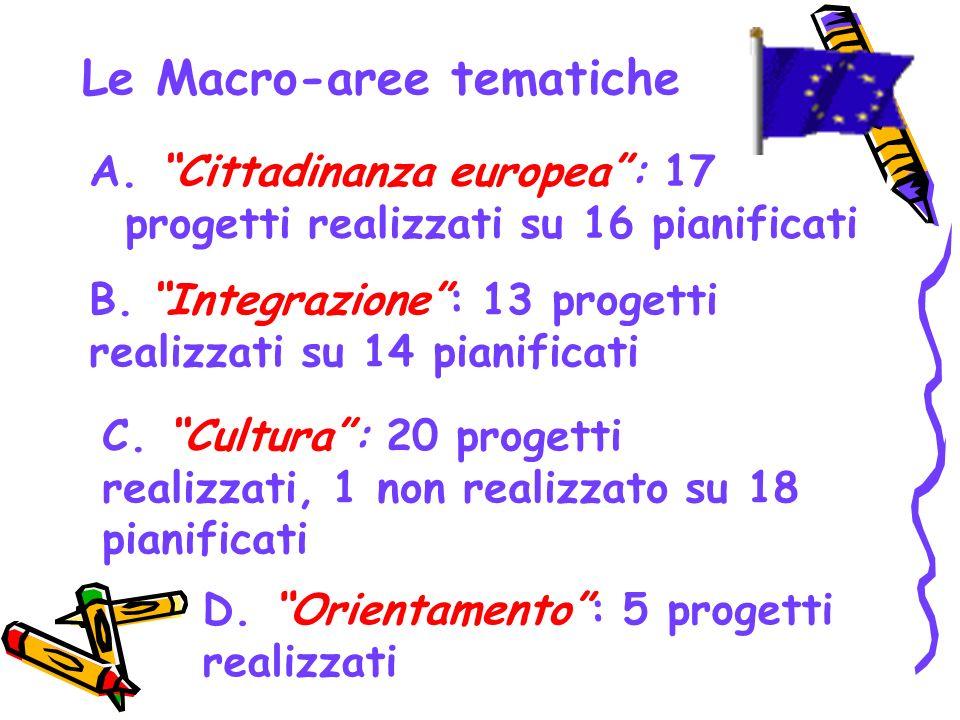 Le Macro-aree tematiche