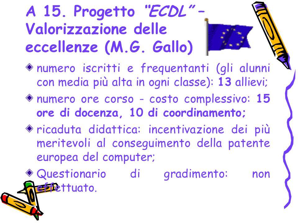 A 15. Progetto ECDL – Valorizzazione delle eccellenze (M.G. Gallo)