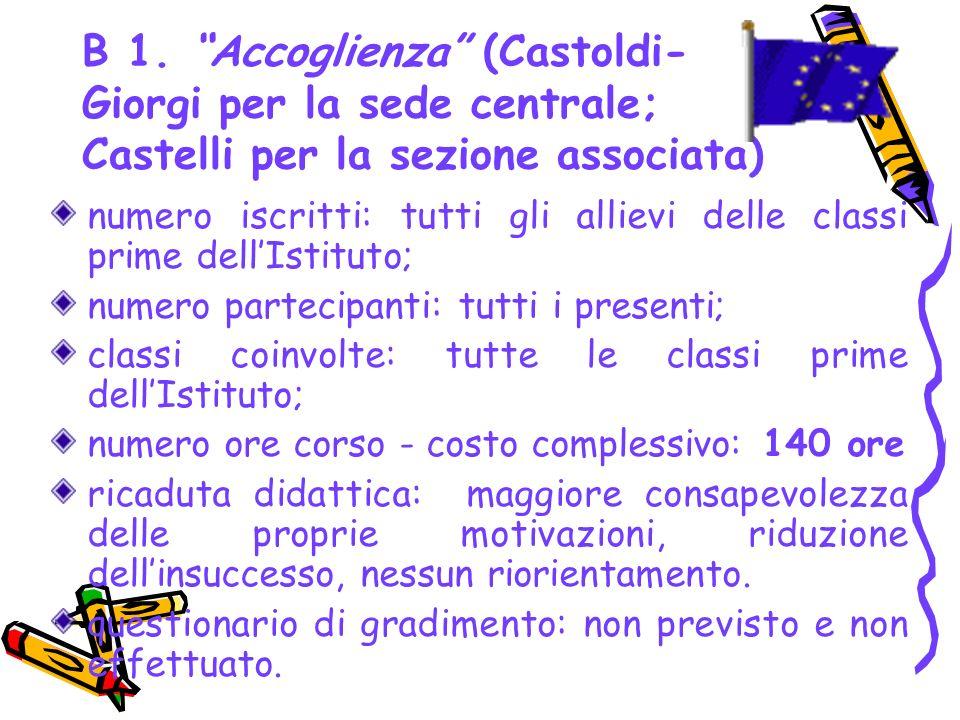 B 1. Accoglienza (Castoldi-Giorgi per la sede centrale; Castelli per la sezione associata)