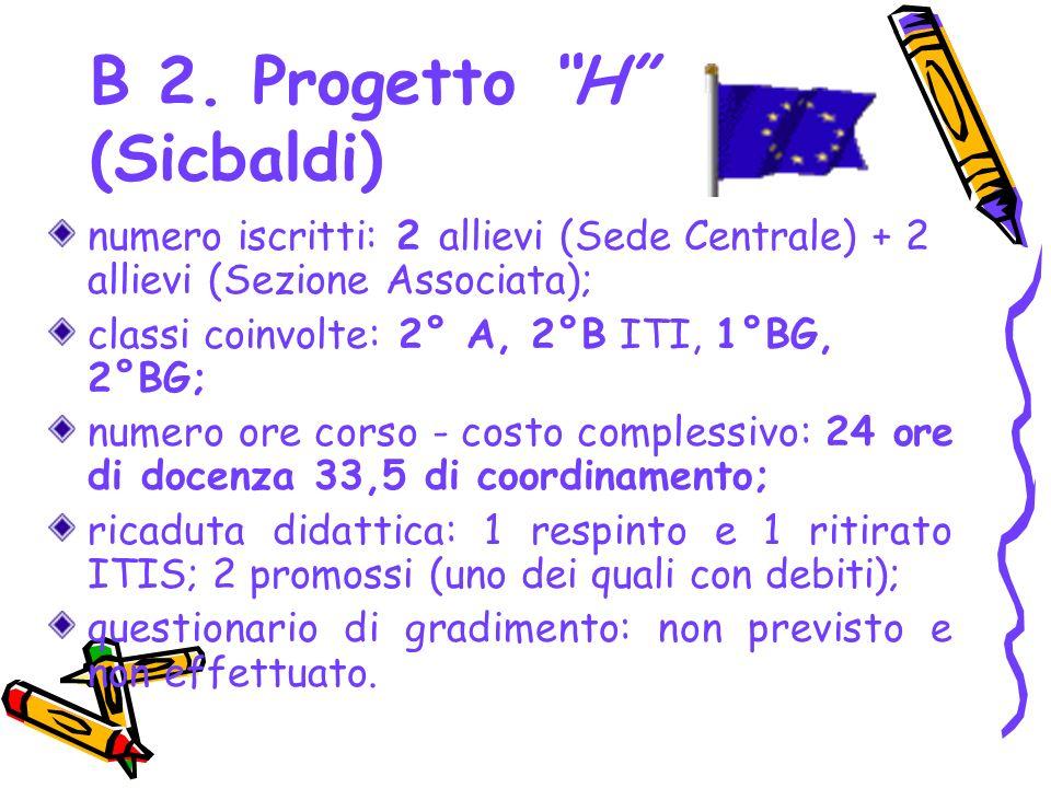 B 2. Progetto H (Sicbaldi)
