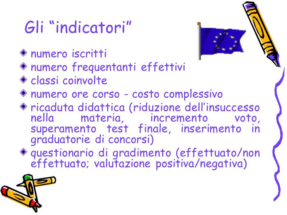 Gli indicatori numero iscritti numero frequentanti effettivi