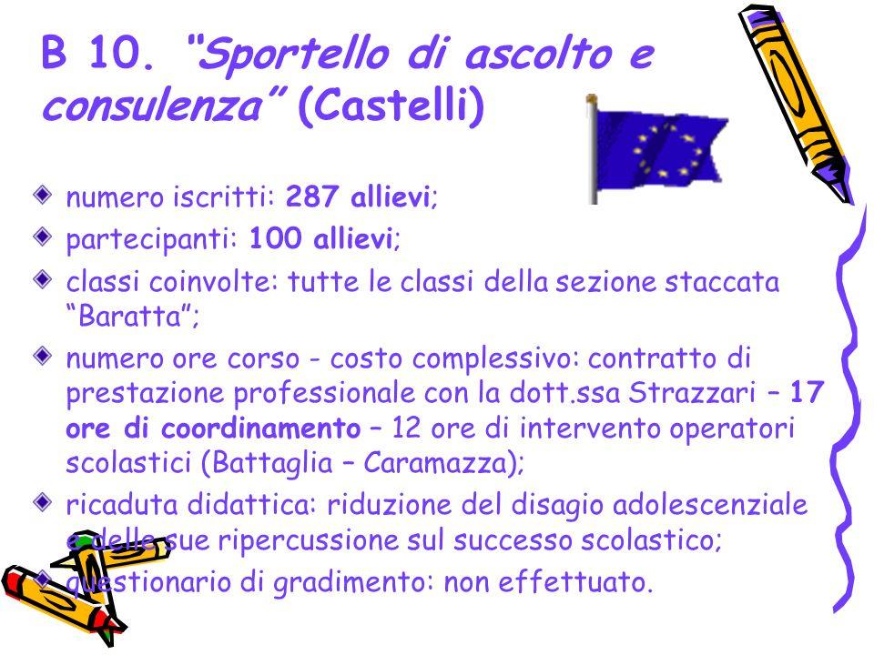 B 10. Sportello di ascolto e consulenza (Castelli)