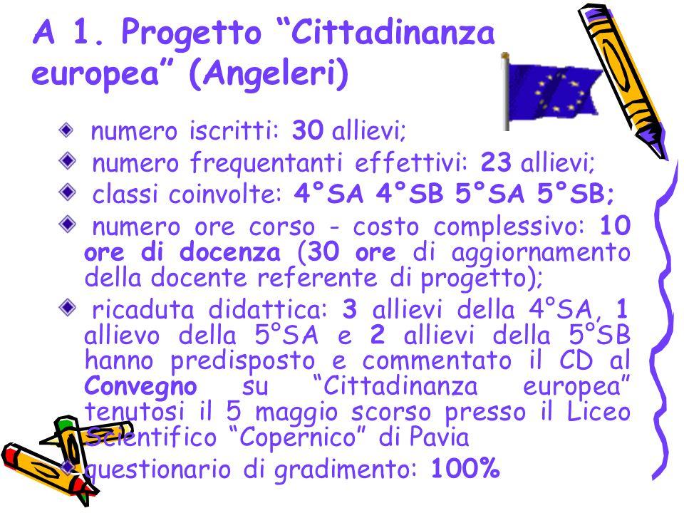 A 1. Progetto Cittadinanza europea (Angeleri)