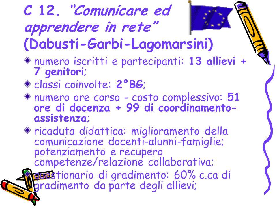 C 12. Comunicare ed apprendere in rete (Dabusti-Garbi-Lagomarsini)