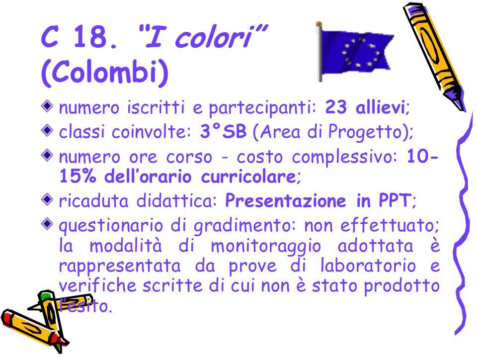 C 18. I colori (Colombi) numero iscritti e partecipanti: 23 allievi;