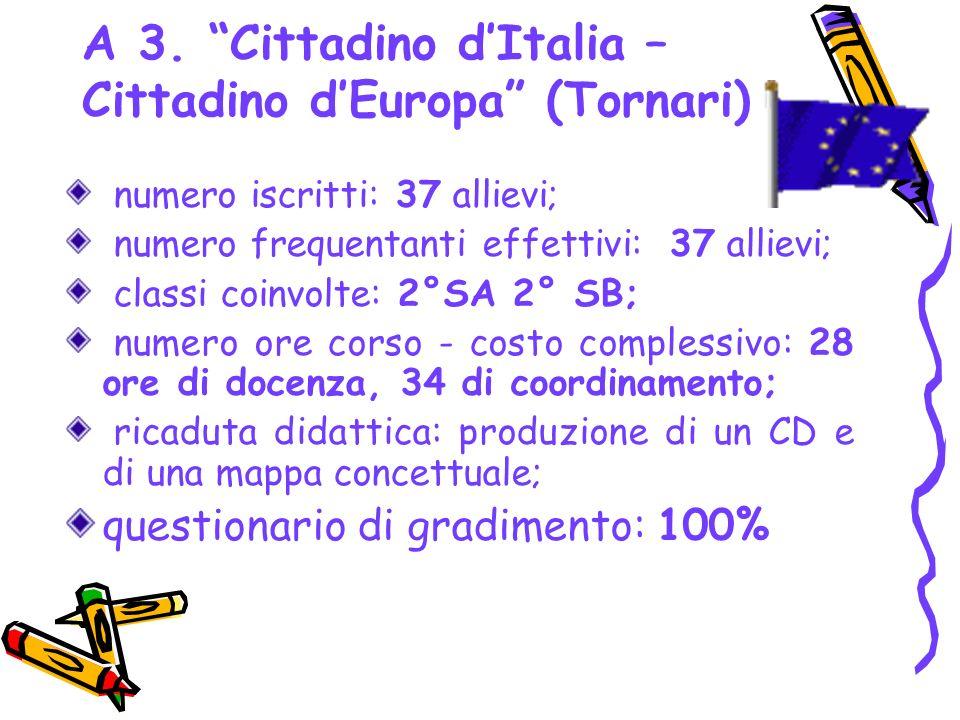 A 3. Cittadino d'Italia – Cittadino d'Europa (Tornari)