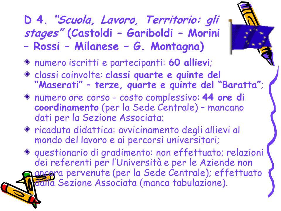 D 4. Scuola, Lavoro, Territorio: gli stages (Castoldi – Gariboldi – Morini – Rossi – Milanese – G. Montagna)