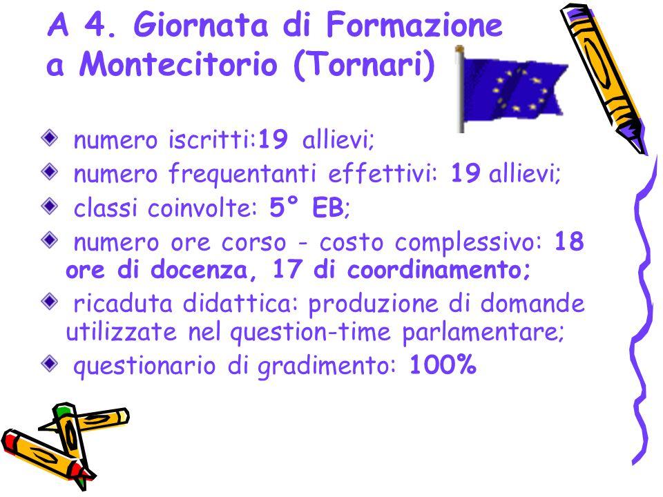 A 4. Giornata di Formazione a Montecitorio (Tornari)
