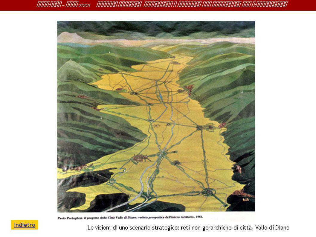 Indietro Le visioni di uno scenario strategico: reti non gerarchiche di città, Vallo di Diano