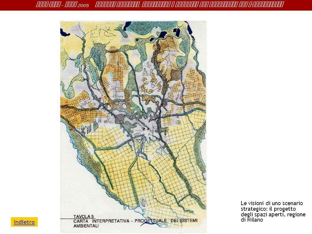 Le visioni di uno scenario strategico: il progetto degli spazi aperti, regione di Milano
