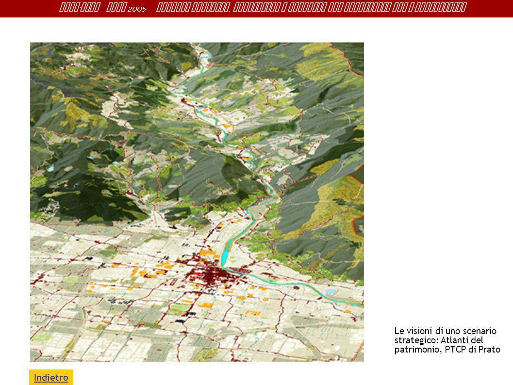 Le visioni di uno scenario strategico: Atlanti del patrimonio, PTCP di Prato