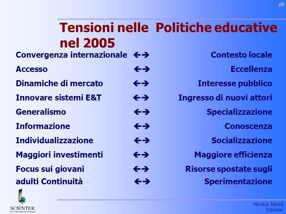 Tensioni nelle Politiche educative nel 2005