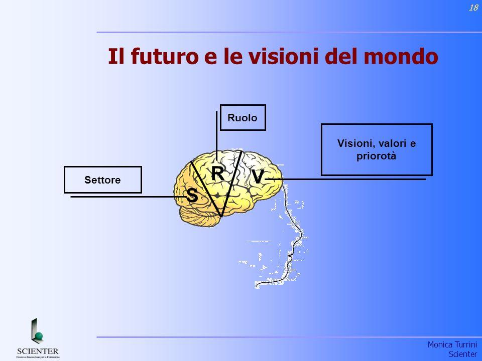 Il futuro e le visioni del mondo Visioni, valori e priorotà