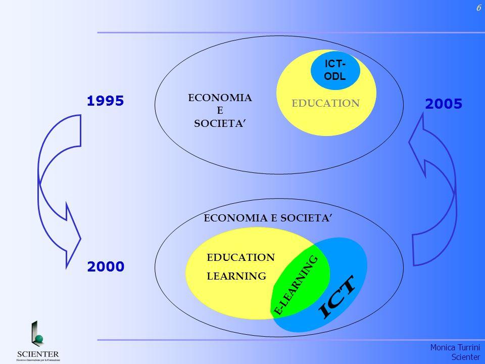 1995 2005 2000 ICT ICT-ODL EDUCATION ECONOMIA E SOCIETA'