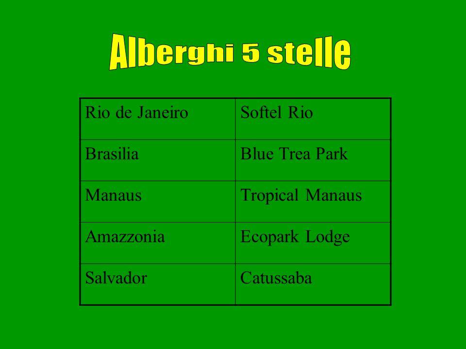 Alberghi 5 stelle Rio de Janeiro Softel Rio Brasilia Blue Trea Park