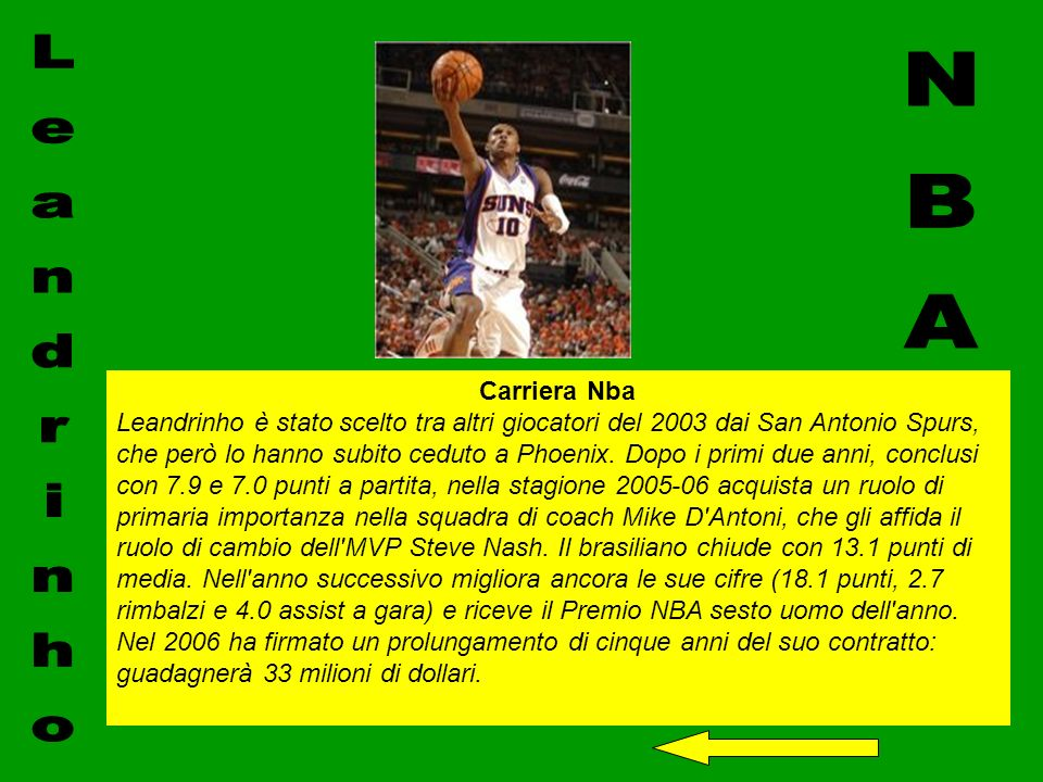 NBA Leandrinho Carriera Nba