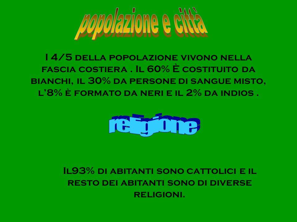 popolazione e città religione