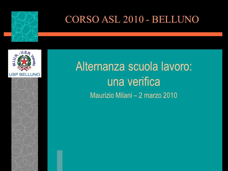 Alternanza scuola lavoro: una verifica Maurizio Milani – 2 marzo 2010