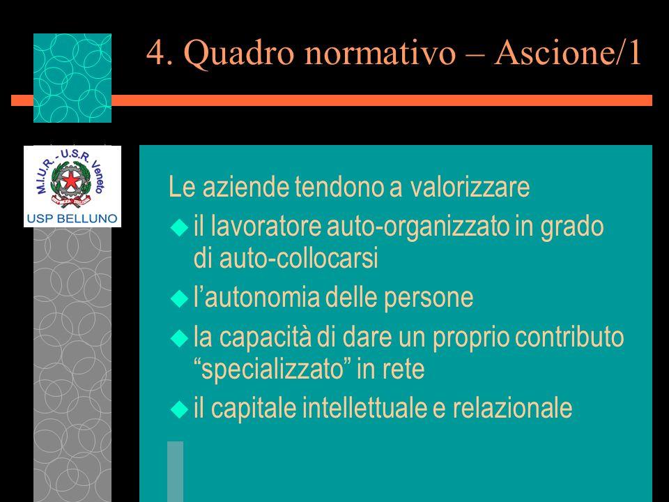 4. Quadro normativo – Ascione/1