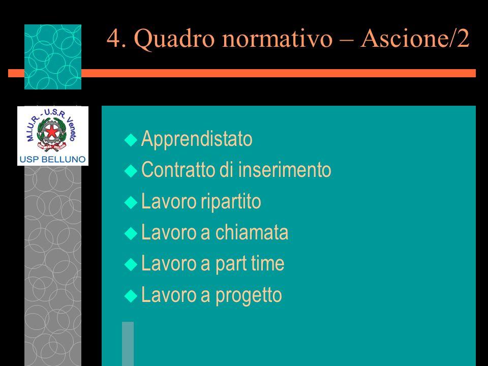4. Quadro normativo – Ascione/2