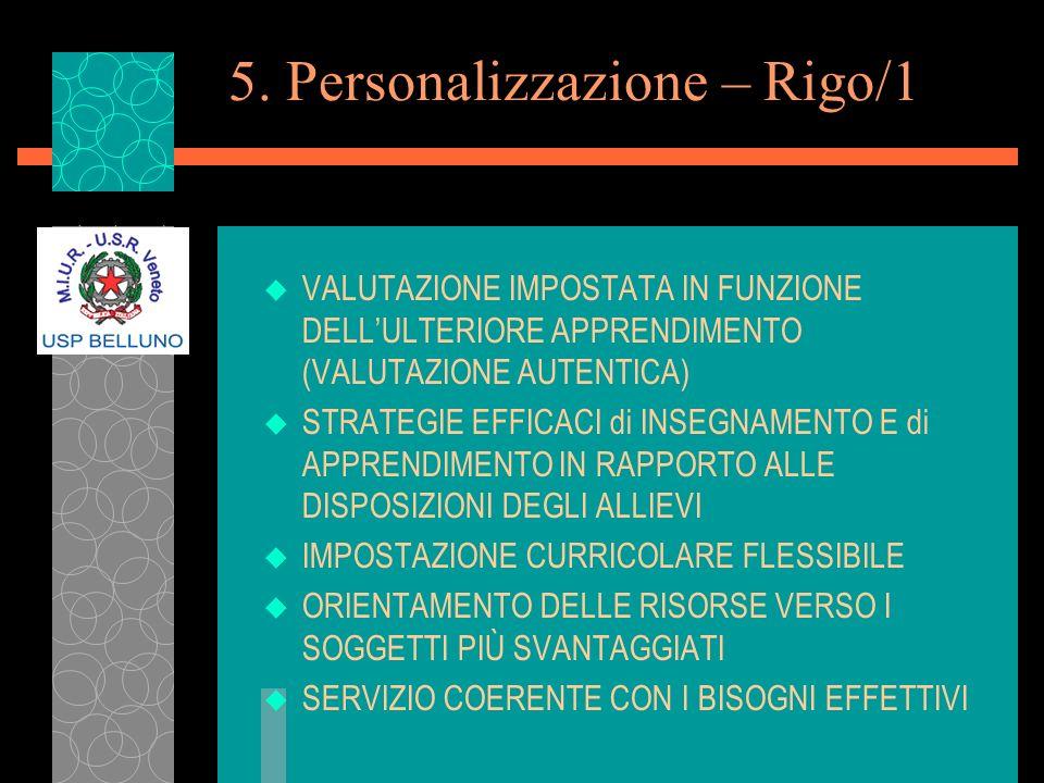 5. Personalizzazione – Rigo/1
