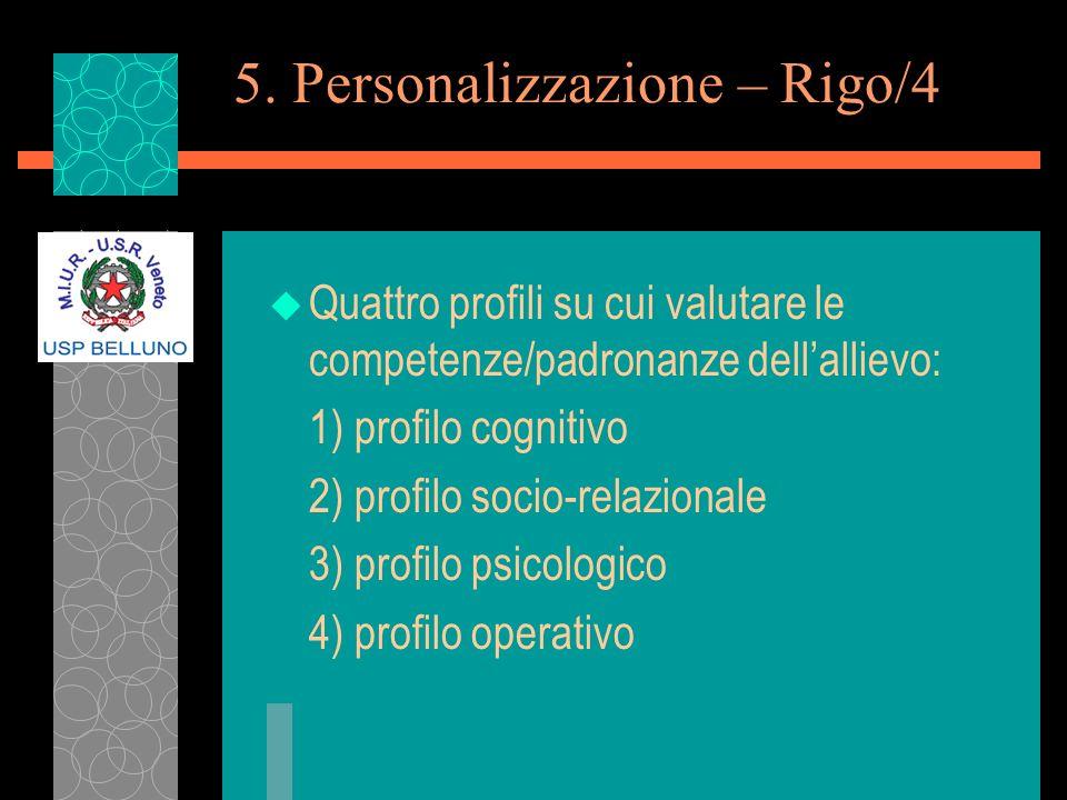 5. Personalizzazione – Rigo/4