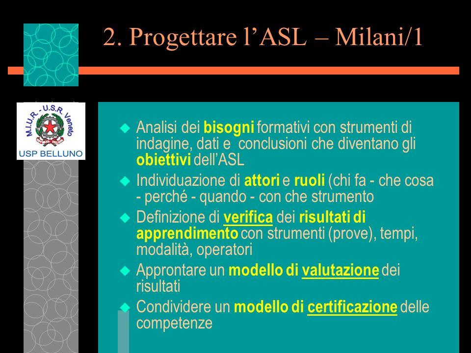 2. Progettare l'ASL – Milani/1