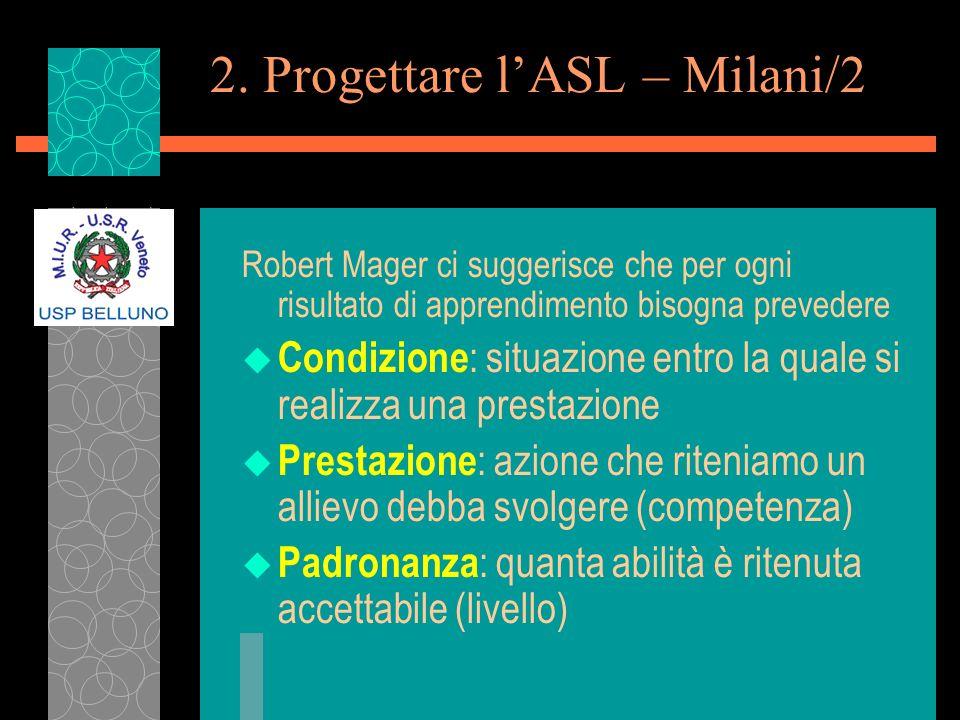 2. Progettare l'ASL – Milani/2