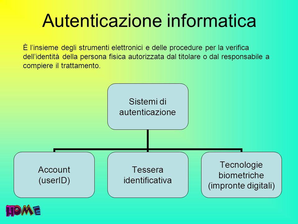 Autenticazione informatica